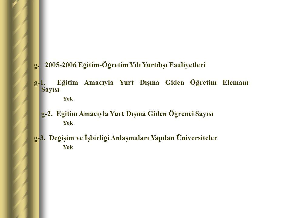 g. 2005-2006 Eğitim-Öğretim Yılı Yurtdışı Faaliyetleri g-1. Eğitim Amacıyla Yurt Dışına Giden Öğretim Elemanı Sayısı Yok g-2. Eğitim Amacıyla Yurt Dış