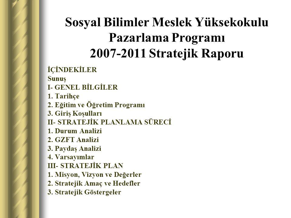 Sosyal Bilimler Meslek Yüksekokulu Pazarlama Programı 2007-2011 Stratejik Raporu İÇİNDEKİLER Sunuş I- GENEL BİLGİLER 1. Tarihçe 2. Eğitim ve Öğretim P