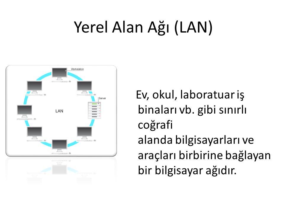 Yerel Alan Ağı (LAN) Ev, okul, laboratuar iş binaları vb. gibi sınırlı coğrafi alanda bilgisayarları ve araçları birbirine bağlayan bir bilgisayar ağı