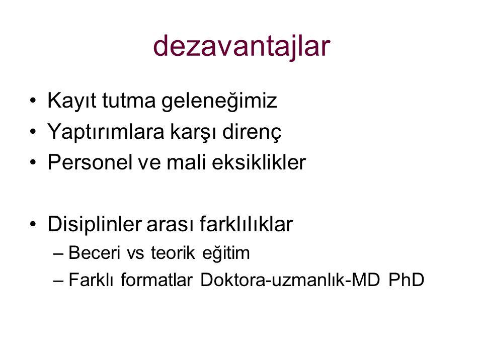dezavantajlar Kayıt tutma geleneğimiz Yaptırımlara karşı direnç Personel ve mali eksiklikler Disiplinler arası farklılıklar –Beceri vs teorik eğitim –Farklı formatlar Doktora-uzmanlık-MD PhD