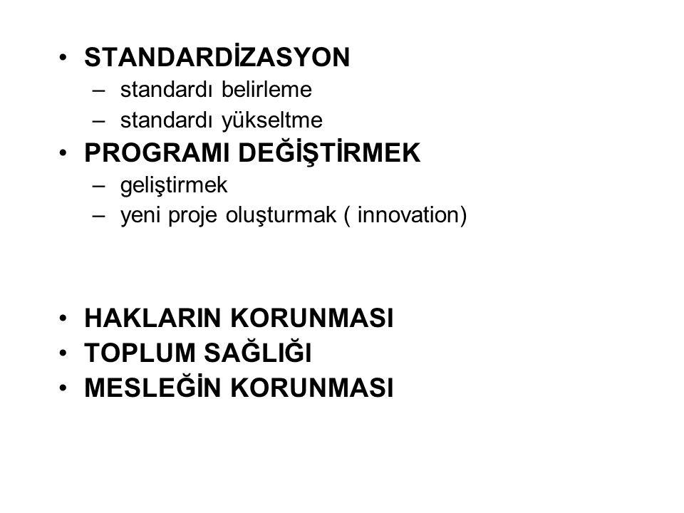 STANDARDİZASYON – standardı belirleme – standardı yükseltme PROGRAMI DEĞİŞTİRMEK – geliştirmek – yeni proje oluşturmak ( innovation) HAKLARIN KORUNMASI TOPLUM SAĞLIĞI MESLEĞİN KORUNMASI