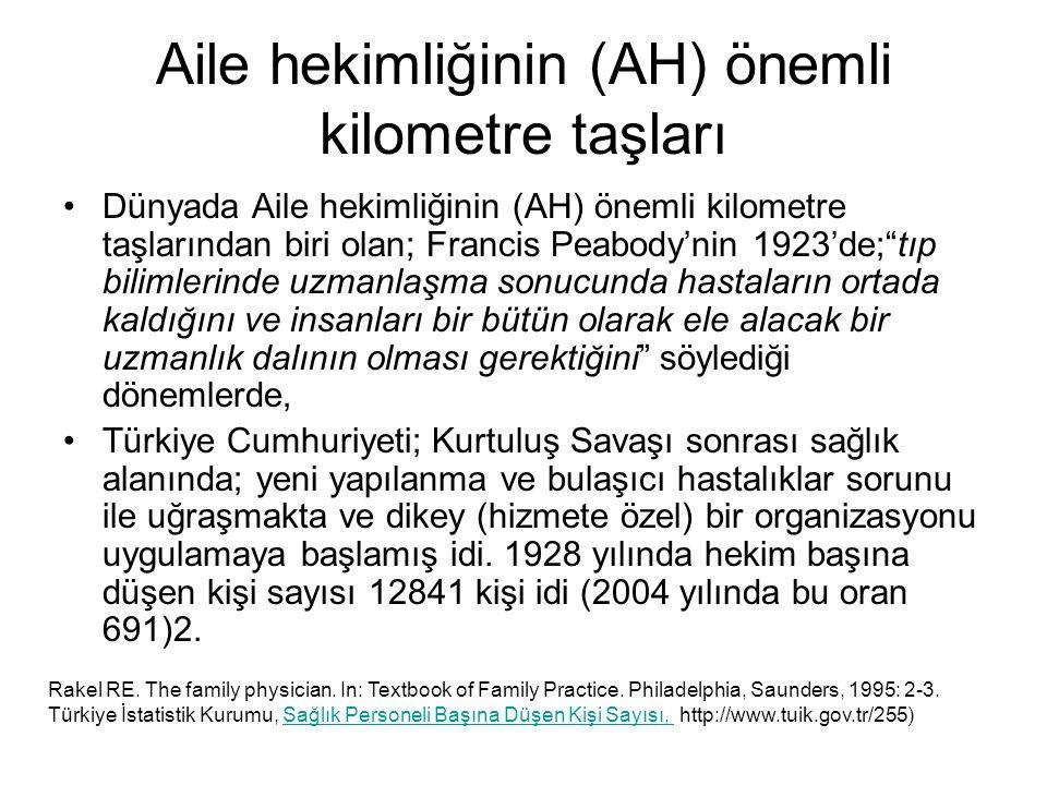"""Aile hekimliğinin (AH) önemli kilometre taşları Dünyada Aile hekimliğinin (AH) önemli kilometre taşlarından biri olan; Francis Peabody'nin 1923'de;""""tı"""