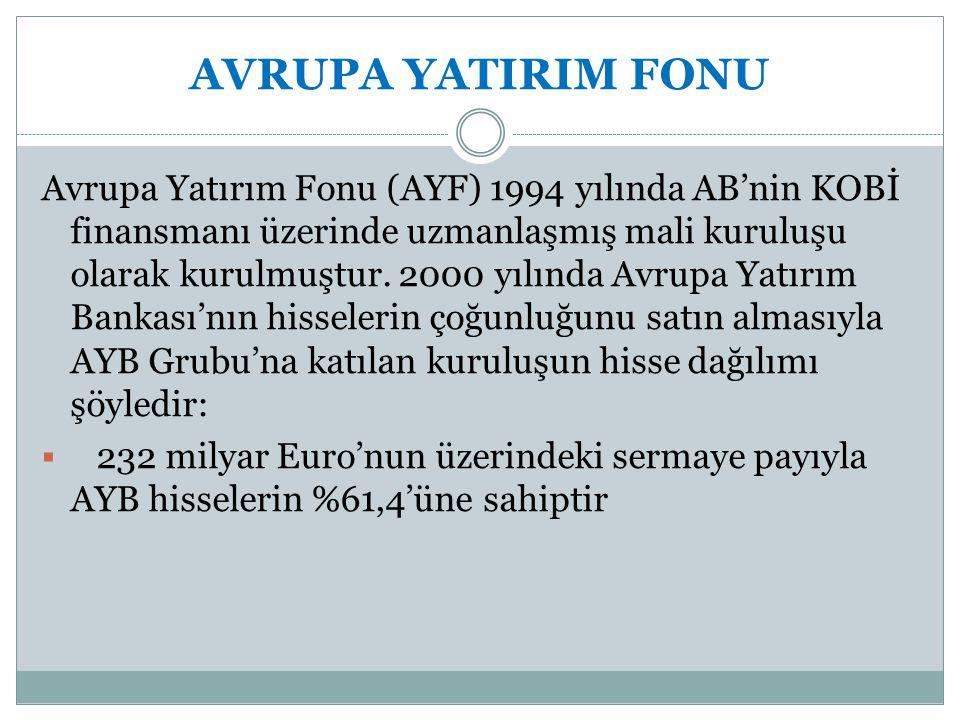 AVRUPA YATIRIM FONU Avrupa Yatırım Fonu (AYF) 1994 yılında AB'nin KOBİ finansmanı üzerinde uzmanlaşmış mali kuruluşu olarak kurulmuştur. 2000 yılında