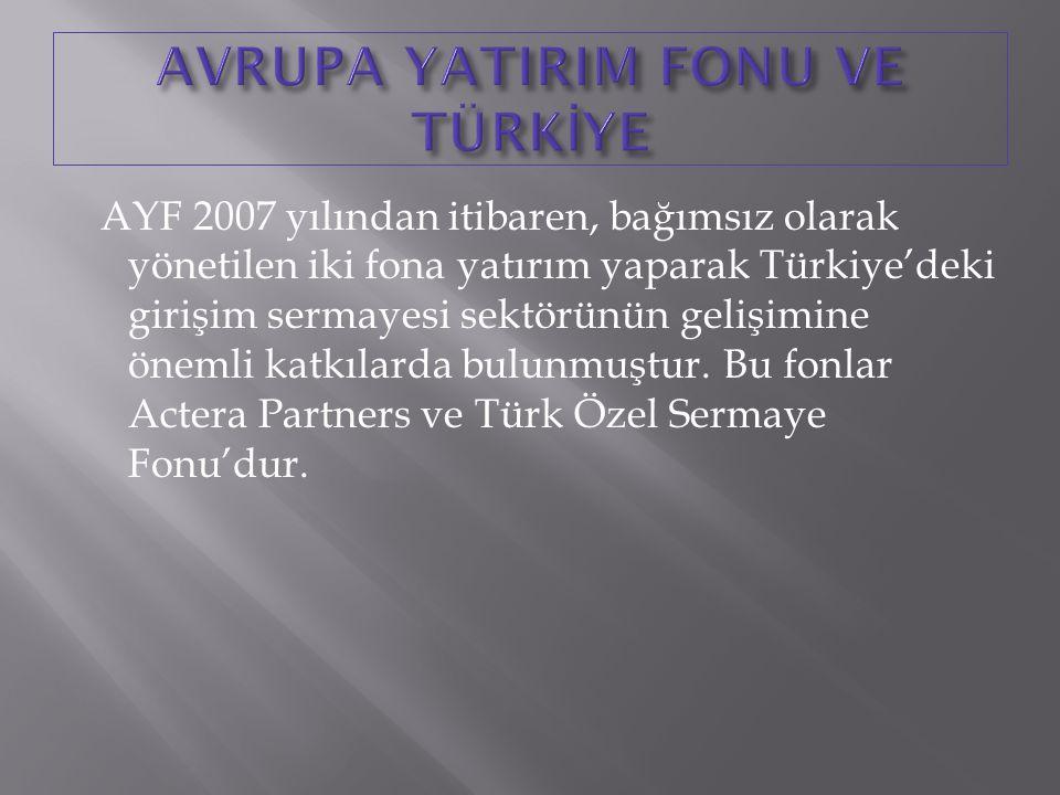 AYF 2007 yılından itibaren, bağımsız olarak yönetilen iki fona yatırım yaparak Türkiye'deki girişim sermayesi sektörünün gelişimine önemli katkılarda bulunmuştur.
