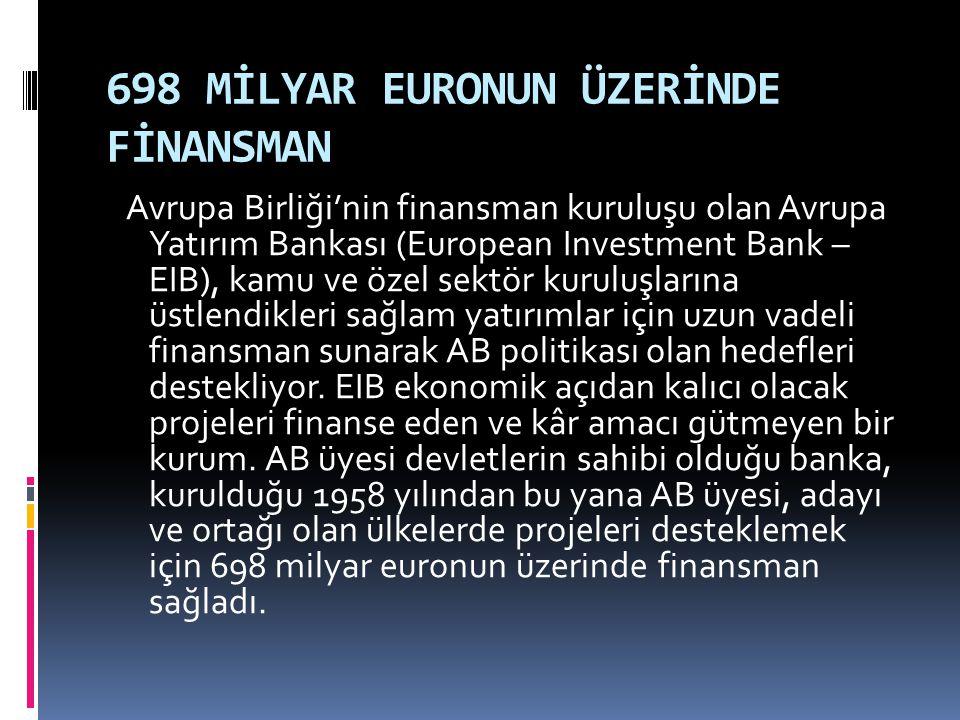 698 MİLYAR EURONUN ÜZERİNDE FİNANSMAN Avrupa Birliği'nin finansman kuruluşu olan Avrupa Yatırım Bankası (European Investment Bank – EIB), kamu ve özel sektör kuruluşlarına üstlendikleri sağlam yatırımlar için uzun vadeli finansman sunarak AB politikası olan hedefleri destekliyor.