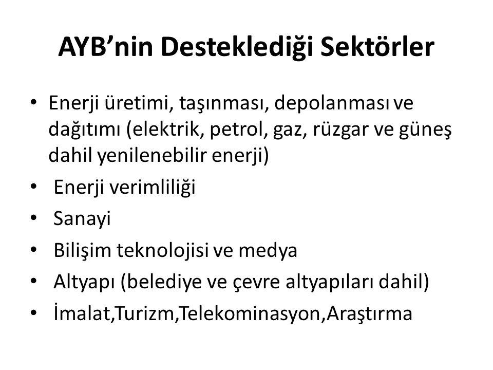 Kredi başvurusu: 25 milyon Euro'nun altındaki projeler ülkelerindeki AYB aracı kurumlarına başvururken,bu miktarın üzerindeki projeler için doğrudan kredi kullanmak üzere AYB' nin Lüksemburg' taki genel merkezine veya ülkedeki AYB ofisine başvurulmalıdır.Türkiye için başvuru noktaları genel merkezdeki Güney Doğu Avrupa Bölümü veya İstanbul ve Ankara'da bulunan AYB Türkiye Ofisleridir