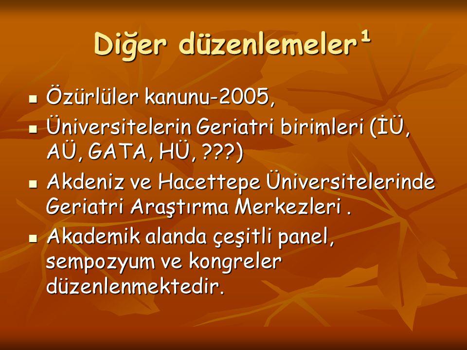 Diğer düzenlemeler¹ Özürlüler kanunu-2005, Özürlüler kanunu-2005, Üniversitelerin Geriatri birimleri (İÜ, AÜ, GATA, HÜ, ???) Üniversitelerin Geriatri birimleri (İÜ, AÜ, GATA, HÜ, ???) Akdeniz ve Hacettepe Üniversitelerinde Geriatri Araştırma Merkezleri.