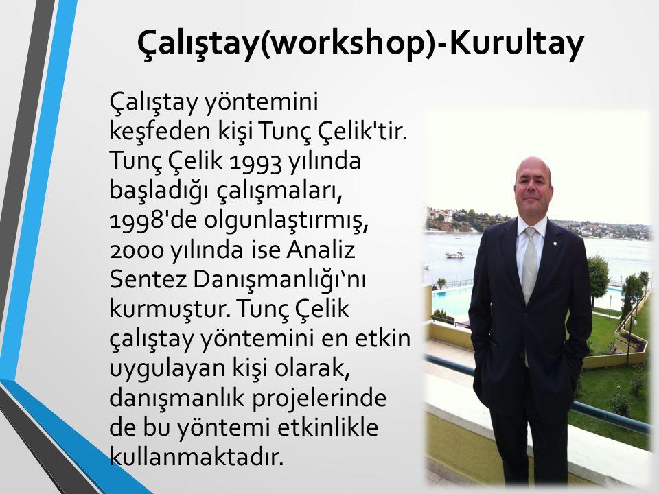 Çalıştay(workshop)-Kurultay Çalıştay yöntemini keşfeden kişi Tunç Çelik'tir. Tunç Çelik 1993 yılında başladığı çalışmaları, 1998'de olgunlaştırmış, 20