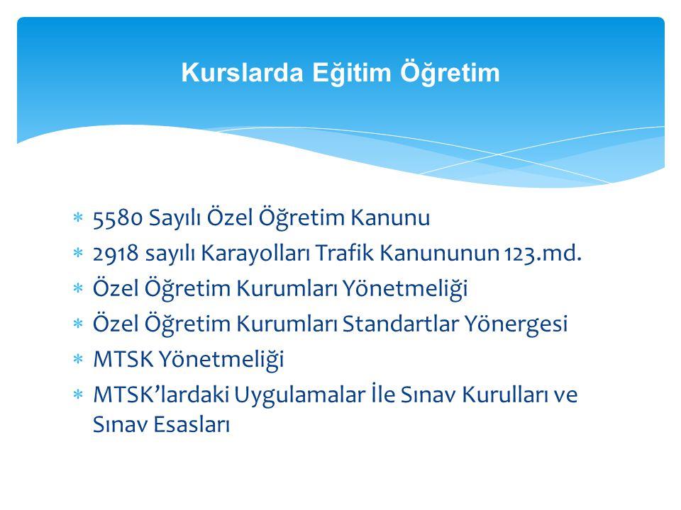  5580 Sayılı Özel Öğretim Kanunu  2918 sayılı Karayolları Trafik Kanununun 123.md.