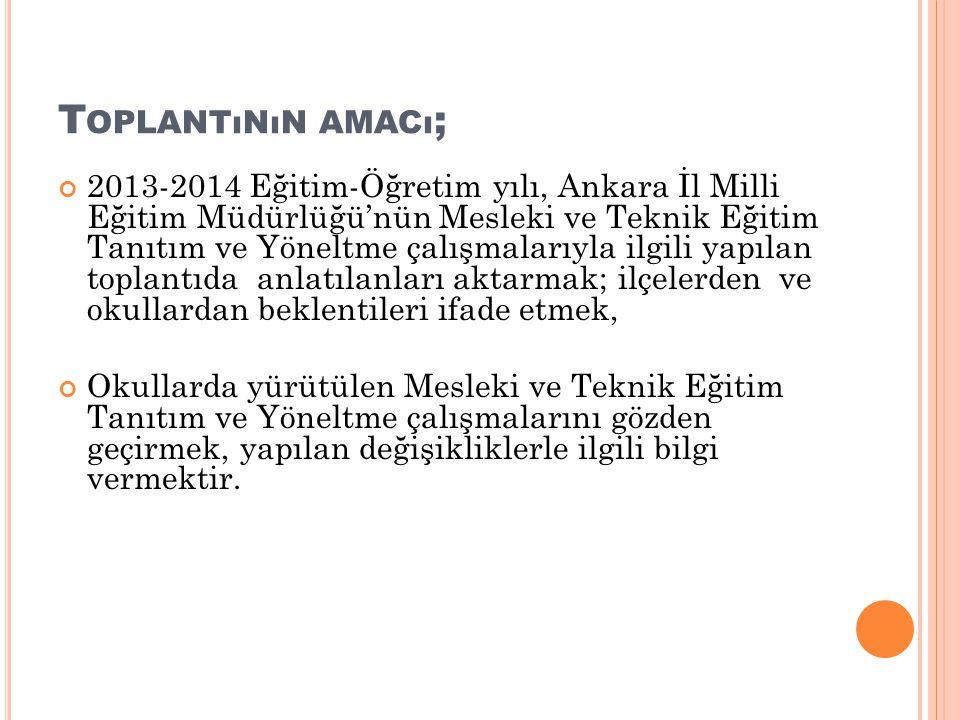 T OPLANTıNıN AMACı ; 2013-2014 Eğitim-Öğretim yılı, Ankara İl Milli Eğitim Müdürlüğü'nün Mesleki ve Teknik Eğitim Tanıtım ve Yöneltme çalışmalarıyla i
