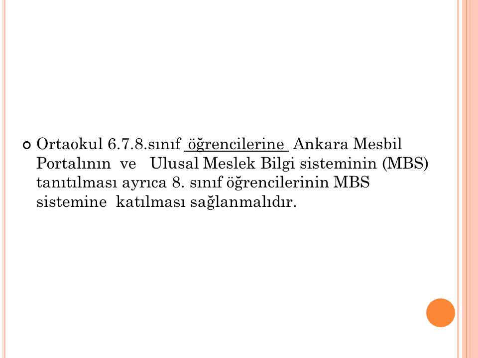 Ortaokul 6.7.8.sınıf öğrencilerine Ankara Mesbil Portalının ve Ulusal Meslek Bilgi sisteminin (MBS) tanıtılması ayrıca 8. sınıf öğrencilerinin MBS sis