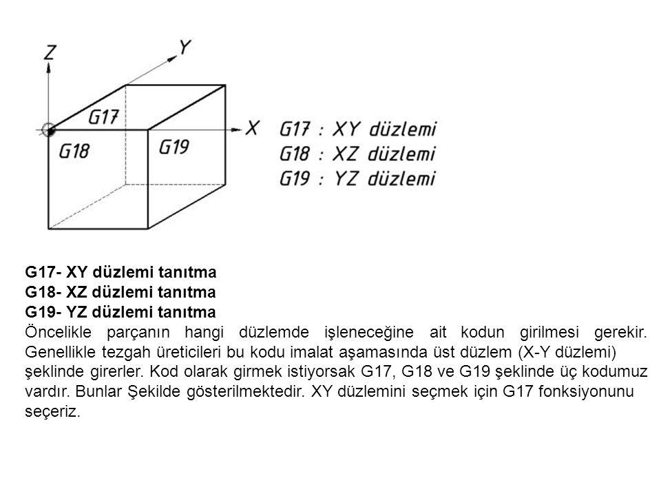 G54-G55-G56-G57-G58-G59- İş Referans Noktasını Tanıtma Referans düzlemi seçildikten sonra yapılacak işlem referans noktasının tayinidir.