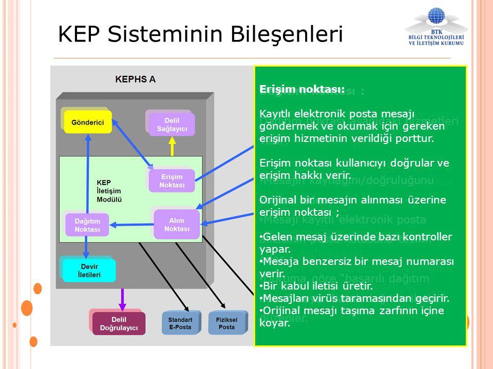 KEP Sisteminin Bileşenleri Gönderici ve Alıcı: Elektronik posta göndermek/almak için kayıtlı elektronik posta servislerinden yararlanan kullanıcılardı