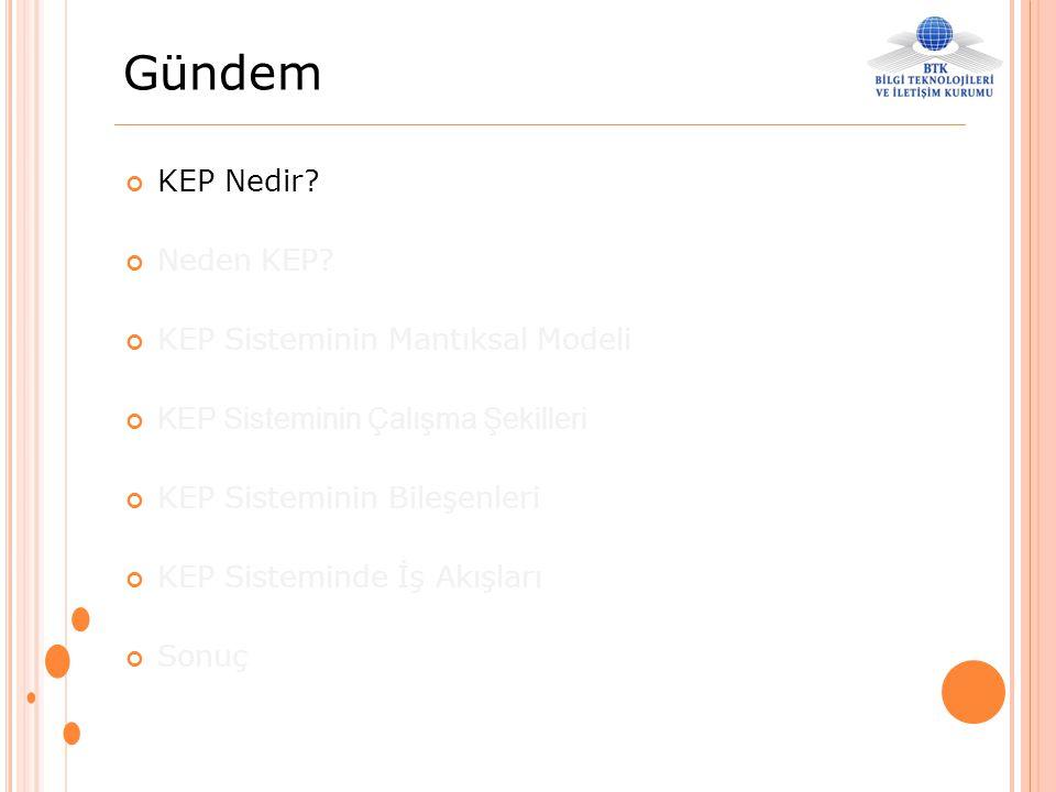 KEP Sisteminin Çalışma Şekilleri - Store and Forward Modeli 2/4 SEP Standart Elektronik Posta KEP KA PKA KEP KA KEP Yönetim Alanı KEP Yönetim Alanı 1 2 4 5 KEP KA Orijinal Mesaj KEP abonesi olan kullanıcıya gönderim KEP Yönetim Alanı Mesajları 3 KEP Abonesi Olan Kullanıcıya Gönderim