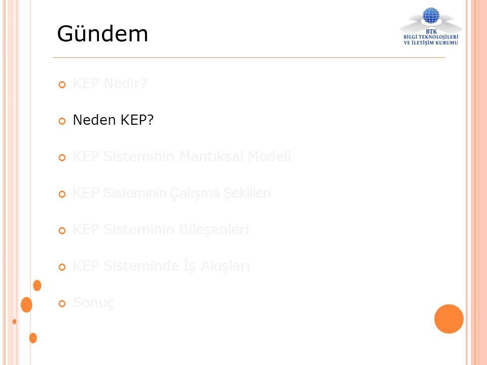 KEP Sisteminin Bileşenleri Gönderici ve Alıcı: Elektronik posta göndermek/almak için kayıtlı elektronik posta servislerinden yararlanan kullanıcılardır.