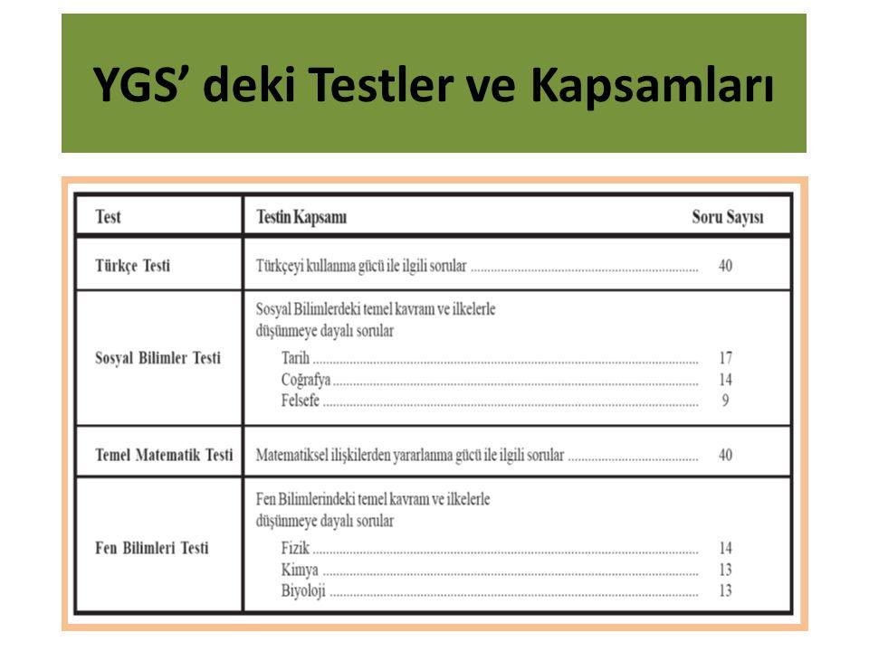 YGS' deki Testler ve Kapsamları