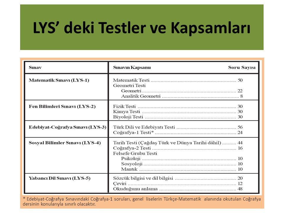 LYS' deki Testler ve Kapsamları * Edebiyat-Coğrafya Sınavındaki Coğrafya-1 soruları, genel liselerin Türkçe-Matematik alanında okutulan Coğrafya dersinin konularıyla sınırlı olacaktır.