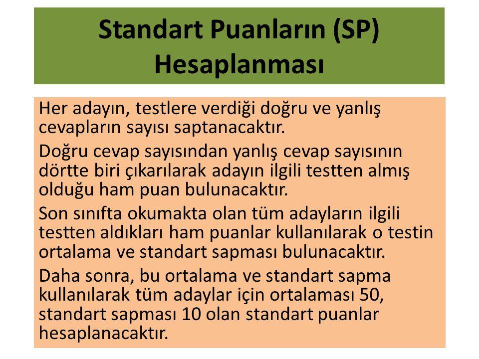 Her adayın, testlere verdiği doğru ve yanlış cevapların sayısı saptanacaktır.