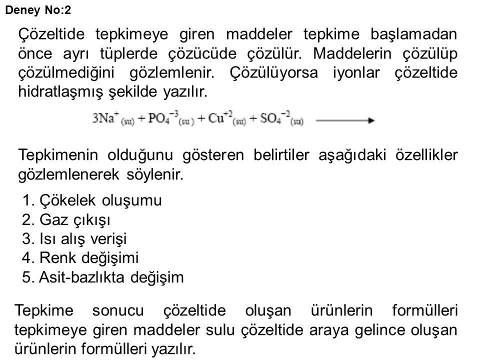 Çökelek oluşumu alt indis(k), iyonik halde çözeltide kalanlar alt indis (su) şeklinde gösterilir.
