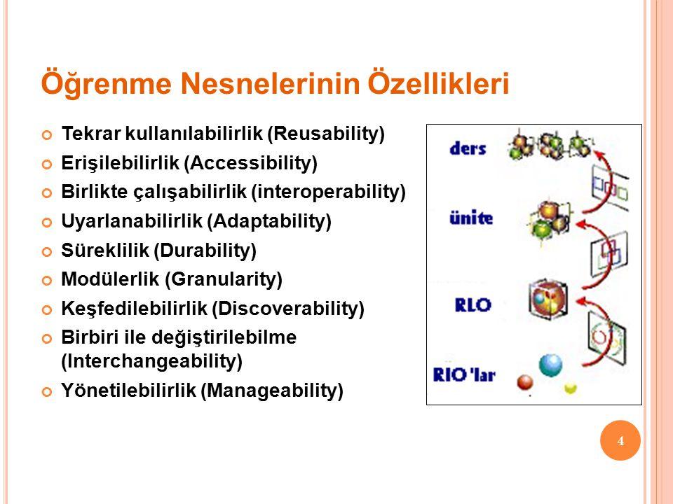 Öğrenme Nesnelerinin Özellikleri Tekrar kullanılabilirlik (Reusability) Erişilebilirlik (Accessibility) Birlikte çalışabilirlik (interoperability) Uya