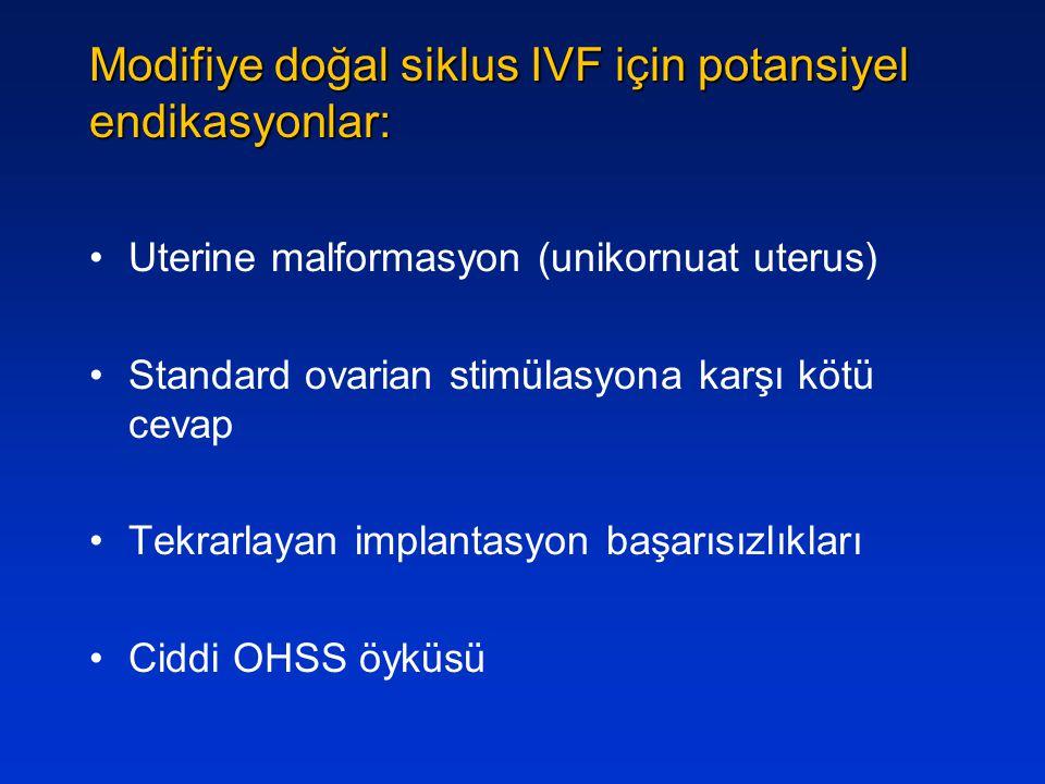 Modifiye doğal siklus IVF için potansiyel endikasyonlar: Uterine malformasyon (unikornuat uterus) Standard ovarian stimülasyona karşı kötü cevap Tekra