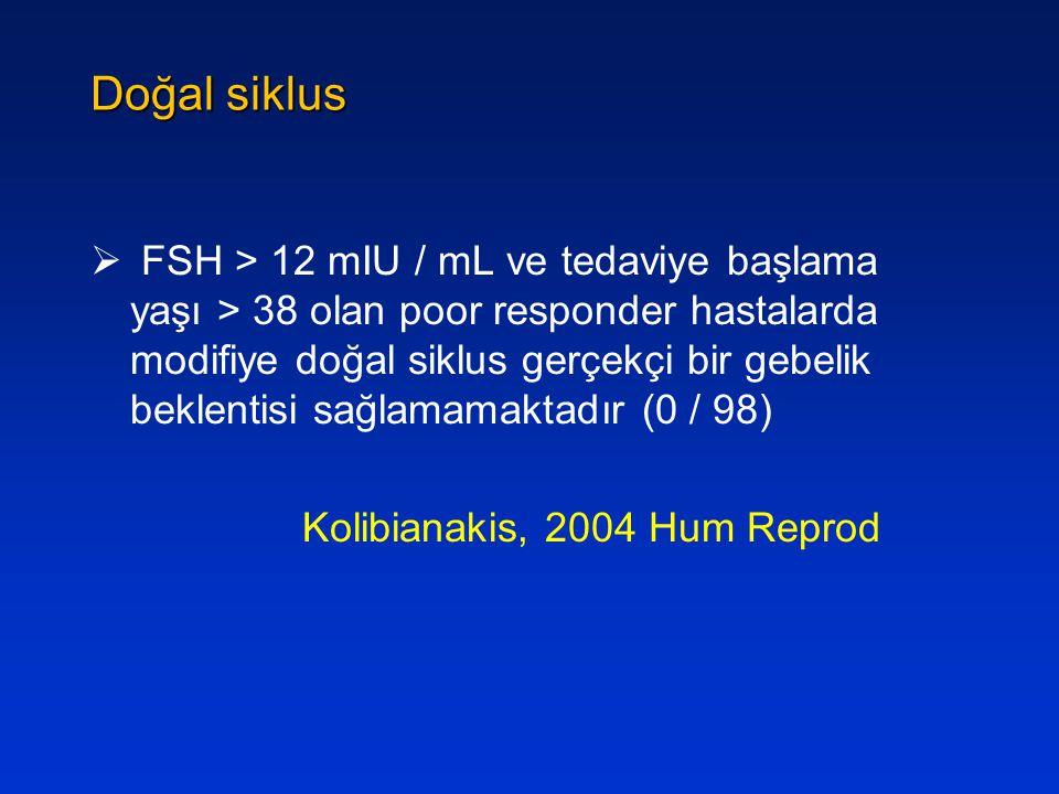 Doğal siklus  FSH > 12 mIU / mL ve tedaviye başlama yaşı > 38 olan poor responder hastalarda modifiye doğal siklus gerçekçi bir gebelik beklentisi sa