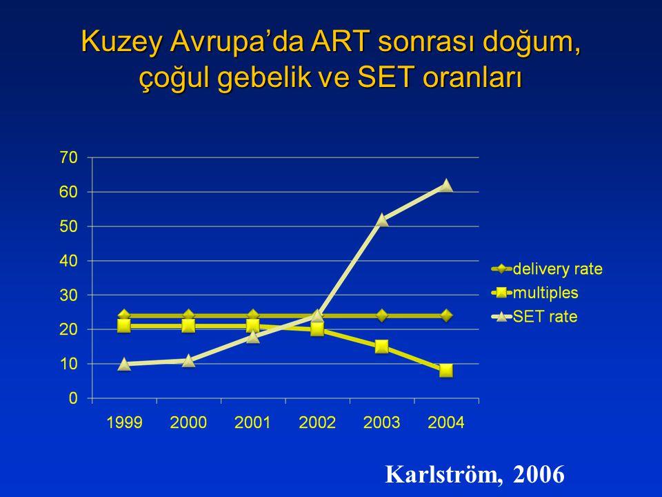 Kuzey Avrupa'da ART sonrası doğum, çoğul gebelik ve SET oranları Karlström, 2006