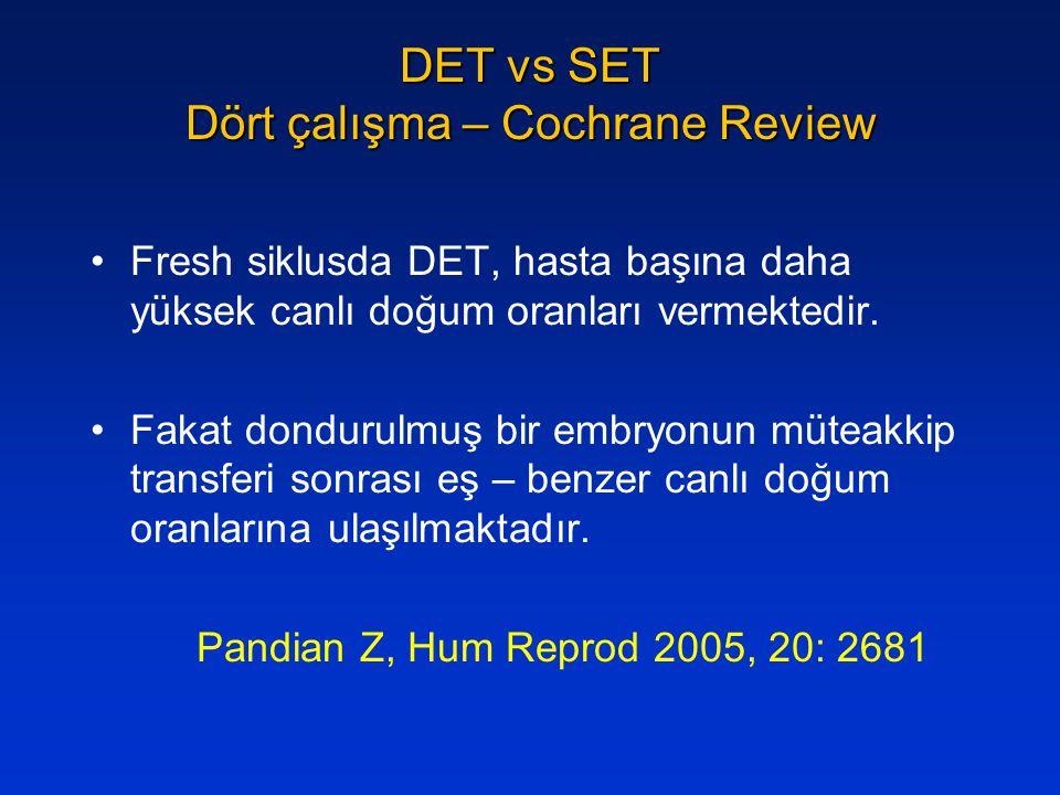 DET vs SET Dört çalışma – Cochrane Review Fresh siklusda DET, hasta başına daha yüksek canlı doğum oranları vermektedir. Fakat dondurulmuş bir embryon