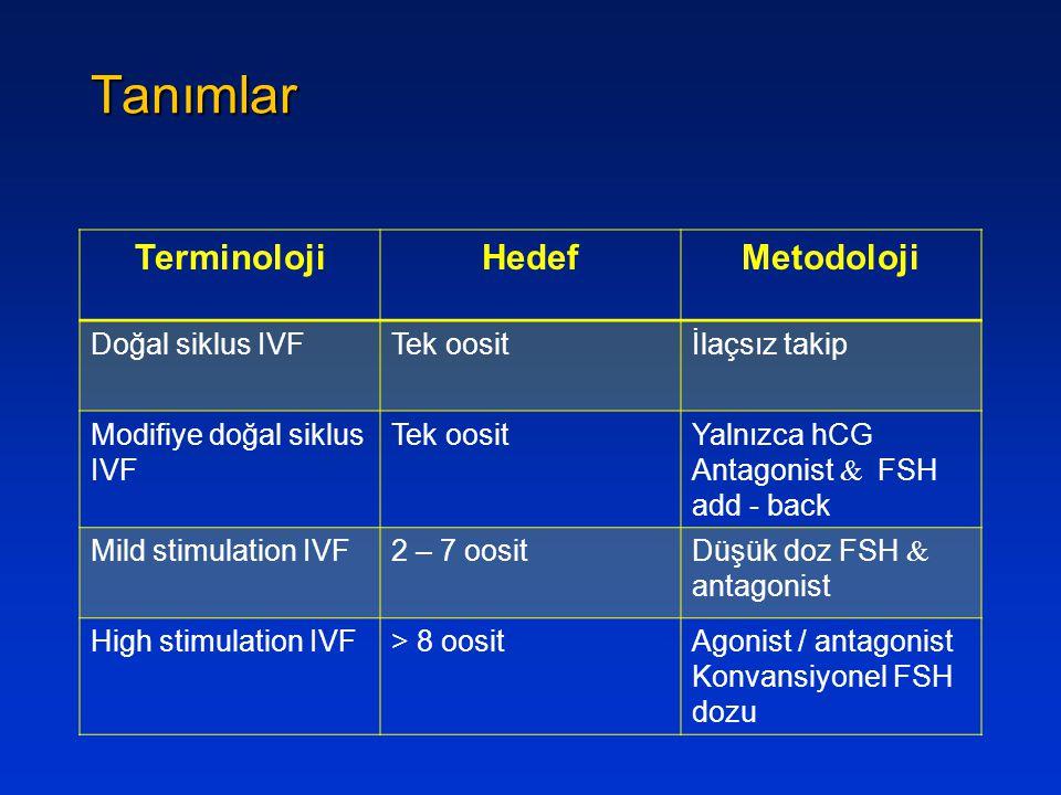Tanımlar TerminolojiHedefMetodoloji Doğal siklus IVFTek oositİlaçsız takip Modifiye doğal siklus IVF Tek oositYalnızca hCG Antagonist & FSH add - back