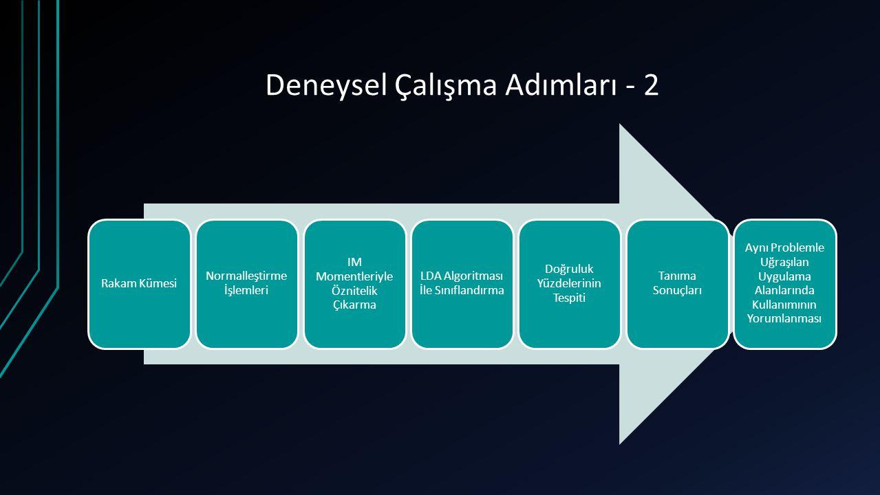 Deneysel Çalışma Adımları - 2 Rakam Kümesi Normalleştirme İşlemleri IM Momentleriyle Öznitelik Çıkarma LDA Algoritması İle Sınıflandırma Doğruluk Yüzd