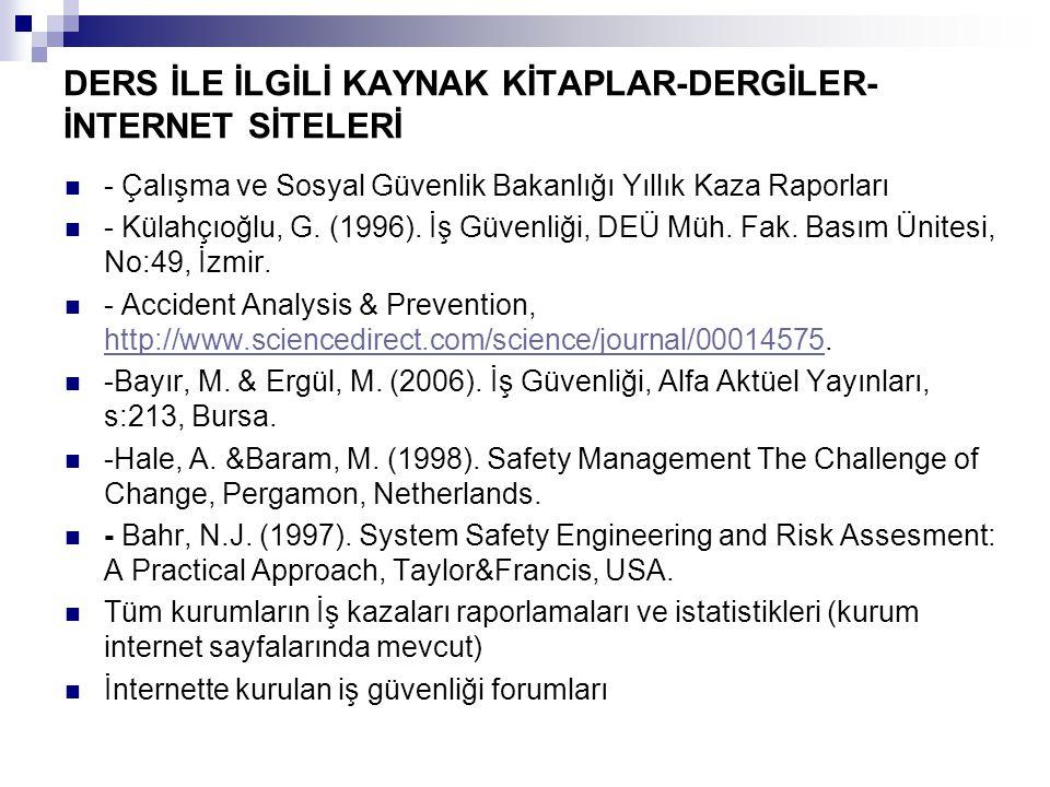 DERS İLE İLGİLİ KAYNAK KİTAPLAR-DERGİLER- İNTERNET SİTELERİ - Çalışma ve Sosyal Güvenlik Bakanlığı Yıllık Kaza Raporları - Külahçıoğlu, G. (1996). İş