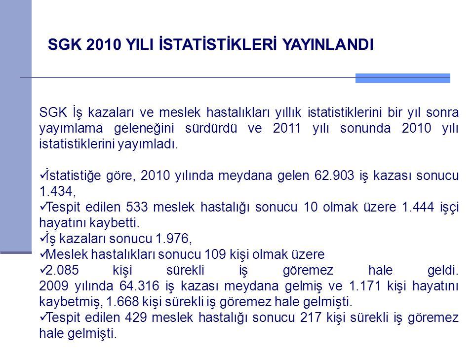 SGK İş kazaları ve meslek hastalıkları yıllık istatistiklerini bir yıl sonra yayımlama geleneğini sürdürdü ve 2011 yılı sonunda 2010 yılı istatistikle