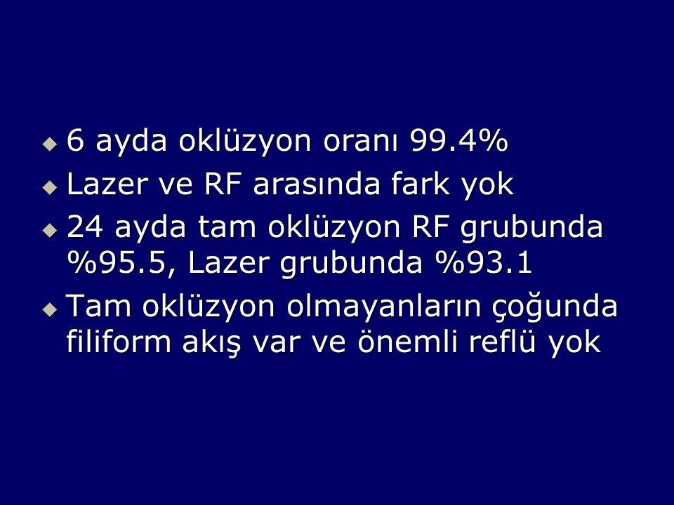  6 ayda oklüzyon oranı 99.4%  Lazer ve RF arasında fark yok  24 ayda tam oklüzyon RF grubunda %95.5, Lazer grubunda %93.1  Tam oklüzyon olmayanların çoğunda filiform akış var ve önemli reflü yok