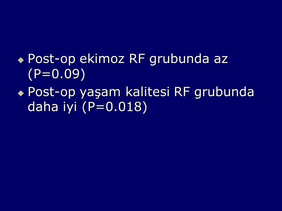  Post-op ekimoz RF grubunda az (P=0.09)  Post-op yaşam kalitesi RF grubunda daha iyi (P=0.018)