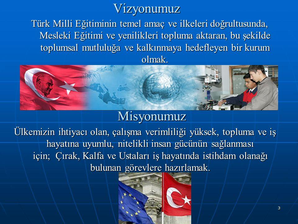 3Vizyonumuz Türk Milli Eğitiminin temel amaç ve ilkeleri doğrultusunda, Mesleki Eğitimi ve yenilikleri topluma aktaran, bu şekilde toplumsal mutluluğa