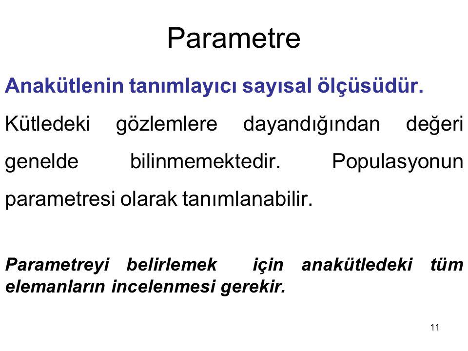 11 Parametre Anakütlenin tanımlayıcı sayısal ölçüsüdür.