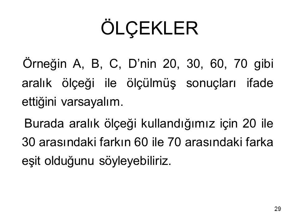 29 ÖLÇEKLER Örneğin A, B, C, D'nin 20, 30, 60, 70 gibi aralık ölçeği ile ölçülmüş sonuçları ifade ettiğini varsayalım.