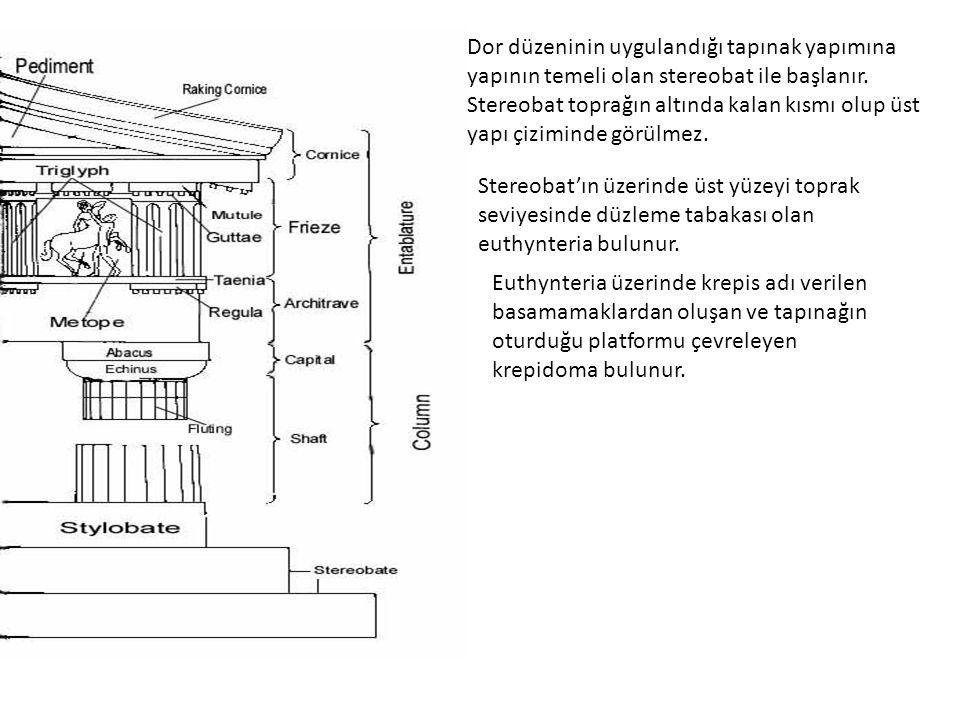 Dor düzeninin uygulandığı tapınak yapımına yapının temeli olan stereobat ile başlanır. Stereobat toprağın altında kalan kısmı olup üst yapı çiziminde