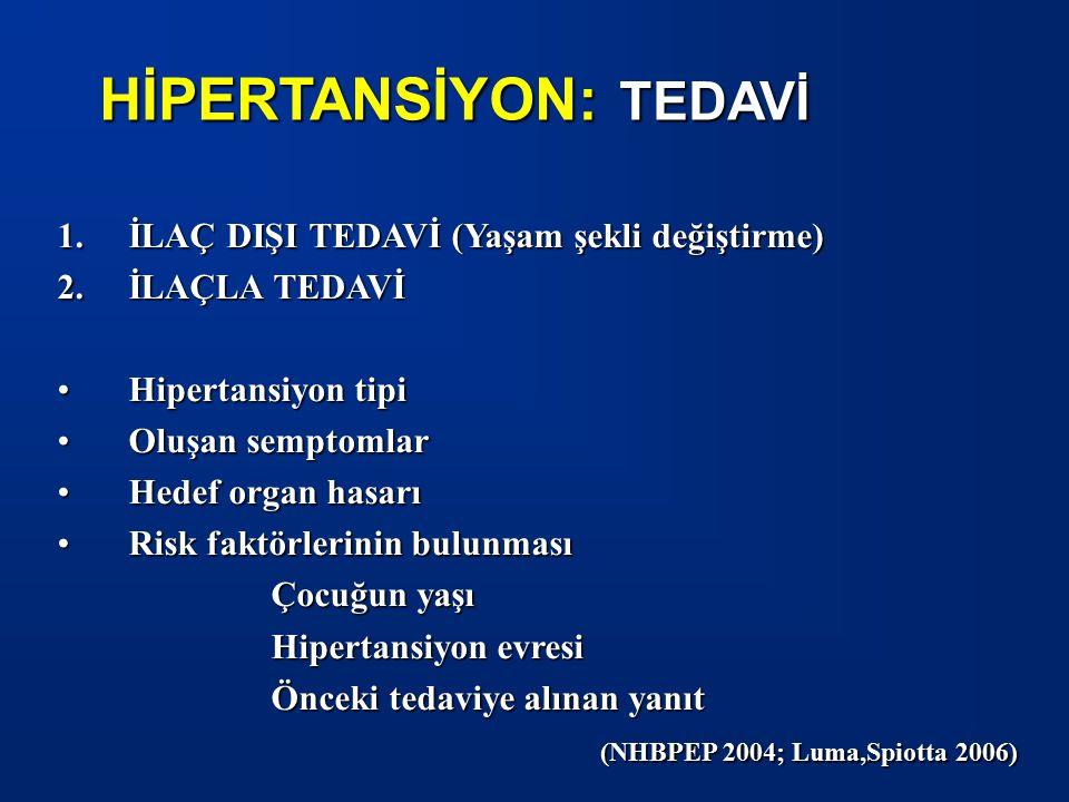 HİPERTANSİYON: TEDAVİ 1.İLAÇ DIŞI TEDAVİ (Yaşam şekli değiştirme) 2.İLAÇLA TEDAVİ Hipertansiyon tipiHipertansiyon tipi Oluşan semptomlarOluşan semptom