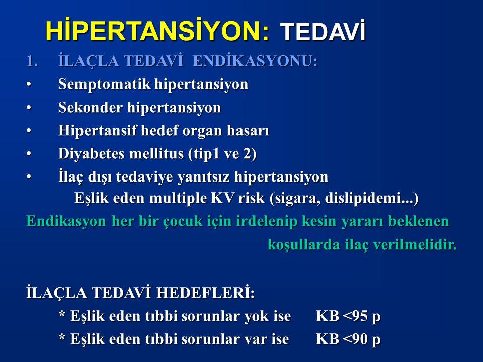 HİPERTANSİYON: TEDAVİ 1.İLAÇLA TEDAVİ ENDİKASYONU: Semptomatik hipertansiyonSemptomatik hipertansiyon Sekonder hipertansiyonSekonder hipertansiyon Hip
