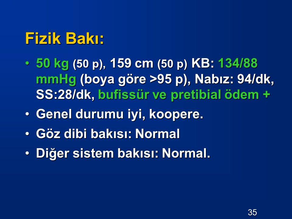 Fizik Bakı: 50 kg (50 p), 159 cm (50 p) KB: 134/88 mmHg (boya göre >95 p), Nabız: 94/dk, SS:28/dk, bufissür ve pretibial ödem +50 kg (50 p), 159 cm (5