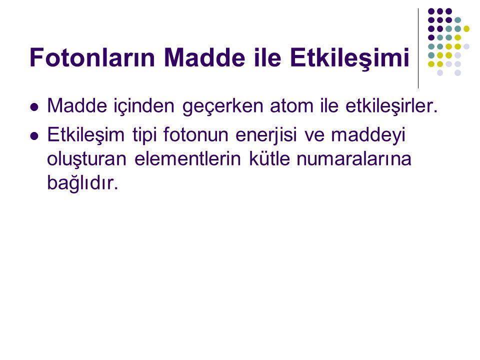 Fotonların Madde ile Etkileşimi Madde içinden geçerken atom ile etkileşirler.