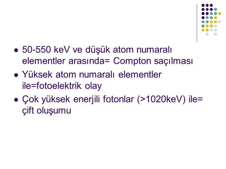 50-550 keV ve düşük atom numaralı elementler arasında= Compton saçılması Yüksek atom numaralı elementler ile=fotoelektrik olay Çok yüksek enerjili fotonlar (>1020keV) ile= çift oluşumu