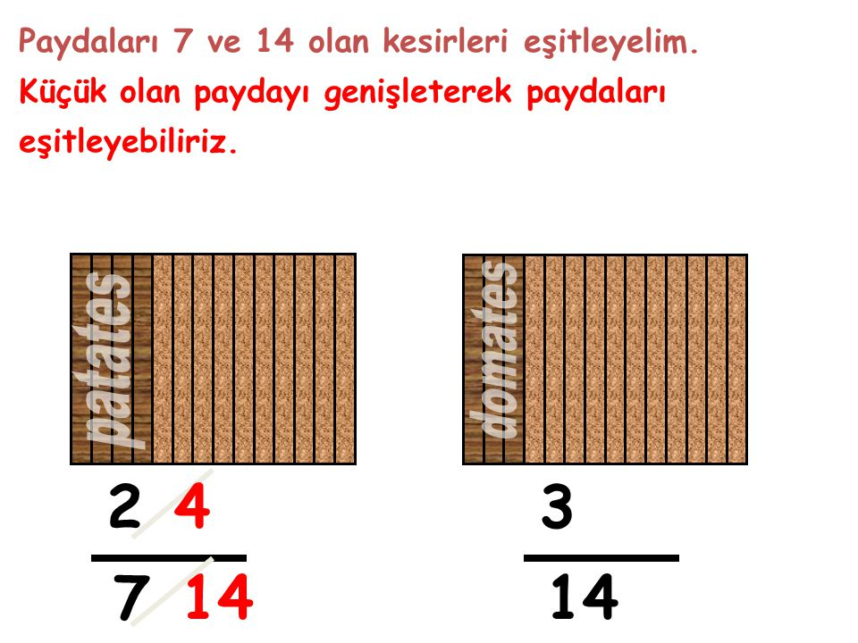 Paydaları 7 ve 14 olan kesirleri eşitleyelim. Küçük olan paydayı genişleterek paydaları eşitleyebiliriz. 2 7 3 4