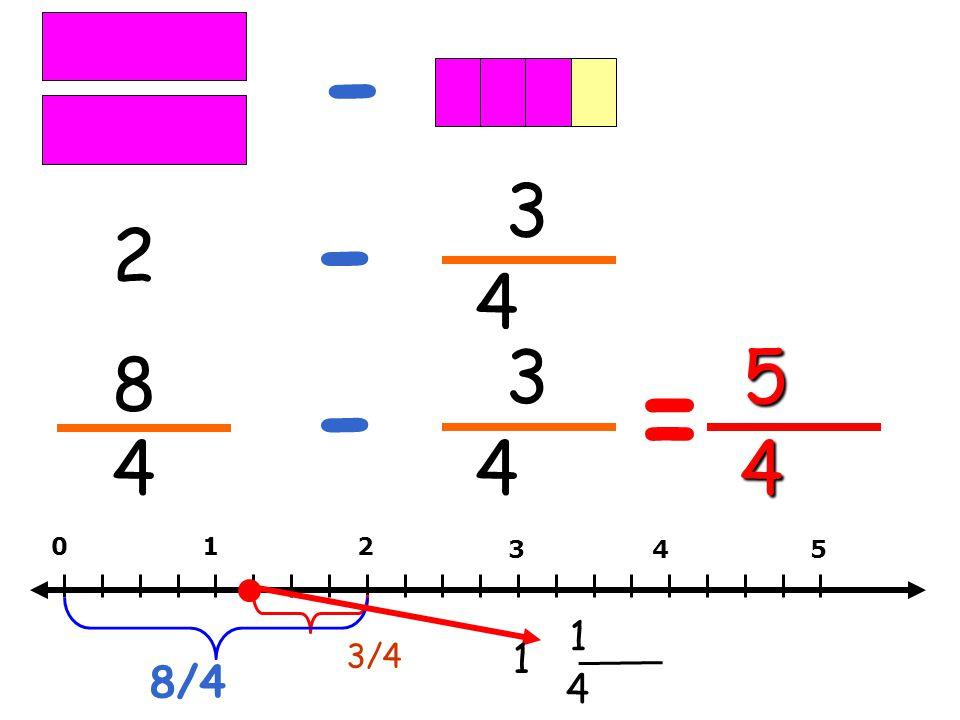 2 3 4 - - = 5 4 012 345 3/4 8/4 1 4 8 3 4 - 4 1