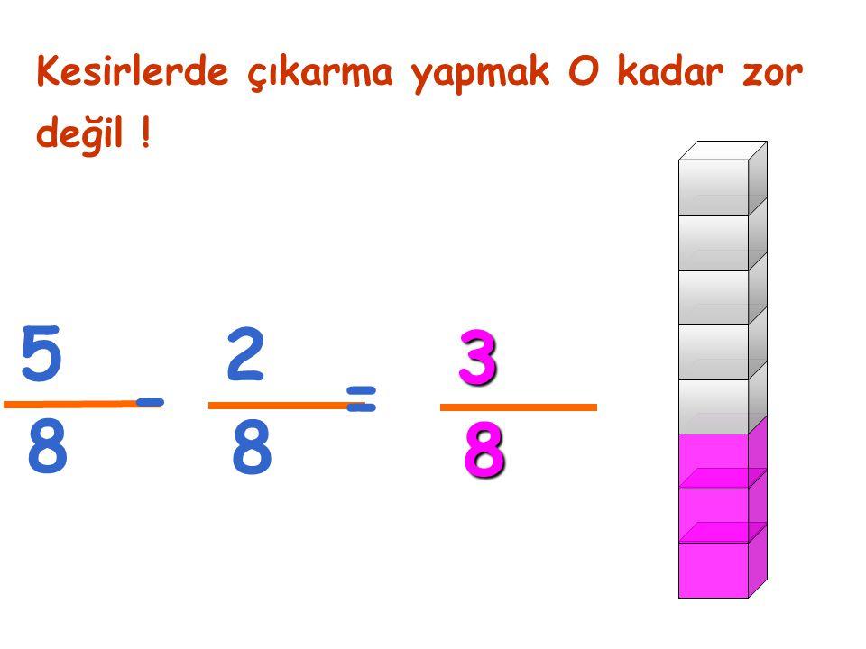 5 8 Kesirlerde çıkarma yapmak O kadar zor değil ! 2 8 -= 3 8