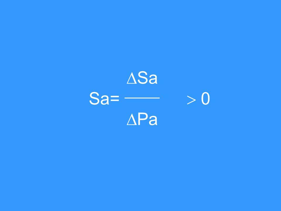  Sa Sa=  0  Pa