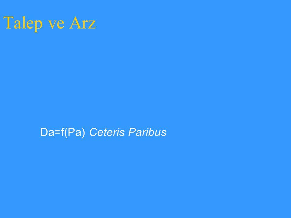 Talep ve Arz Da=f(Pa) Ceteris Paribus