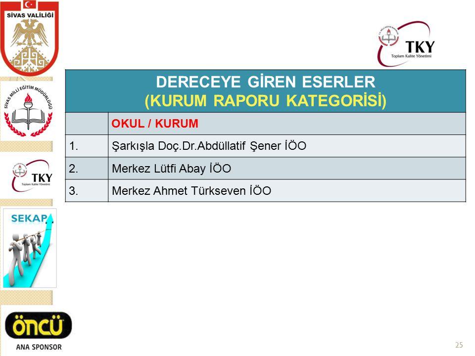 25 DERECEYE GİREN ESERLER (KURUM RAPORU KATEGORİSİ) OKUL / KURUM 1.Şarkışla Doç.Dr.Abdüllatif Şener İÖO 2.Merkez Lütfi Abay İÖO 3.Merkez Ahmet Türksev