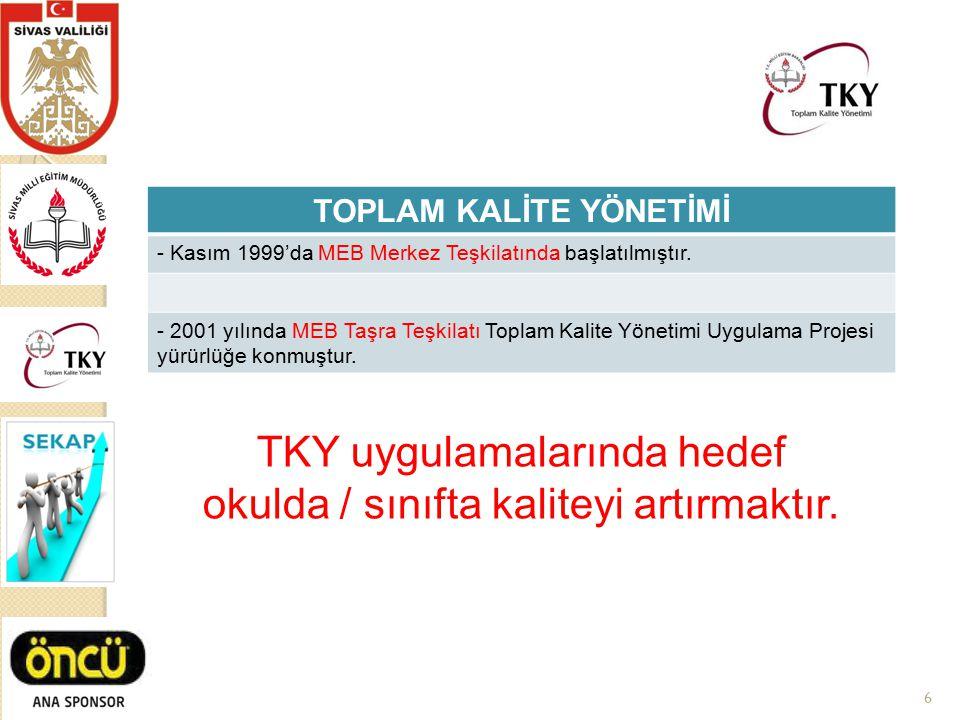 27 ÖDÜLLER KURUM RAPORU KATEGORİSİ OKUL / KURUM ADI ÖDÜLANA SPONSOR 1.